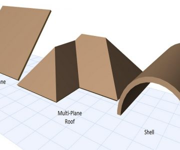 3 Different Types of Roofs for Your House